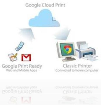 פיטילון שרותי מחשוב - מחשוב ענן - הדפסה מכל מקום